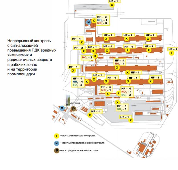 15 САП система радиационного контроля и мониторинга
