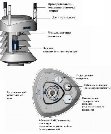26 САП система радиационного контроля и мониторинга