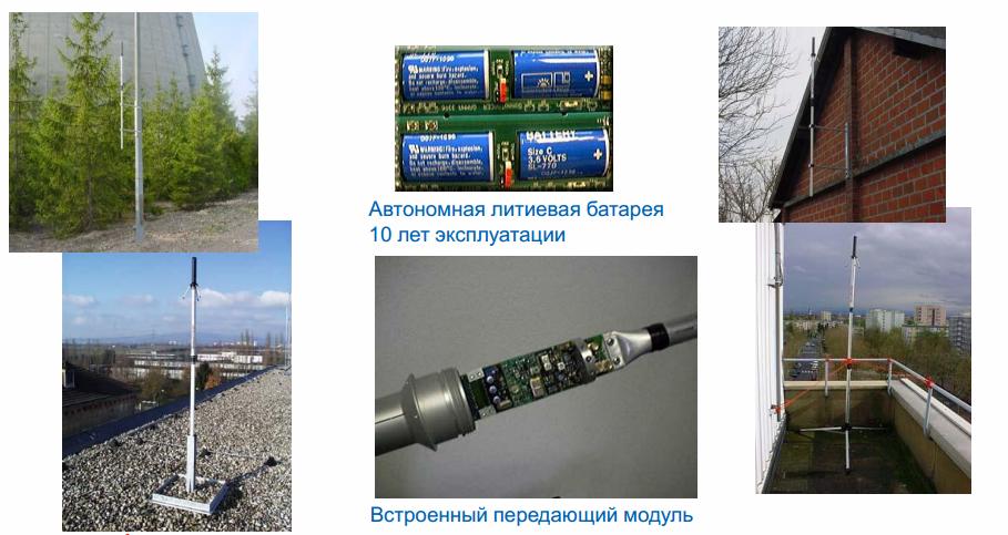 29 САП система радиационного контроля и мониторинга