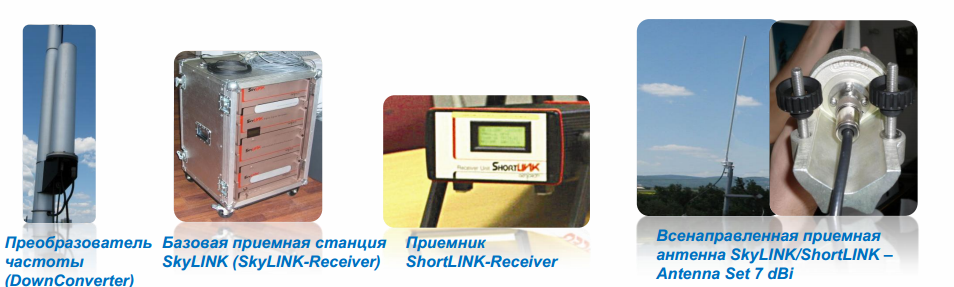 31 САП система радиационного контроля и мониторинга