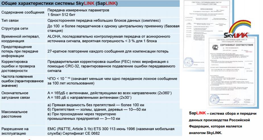 32 САП система радиационного контроля и мониторинга