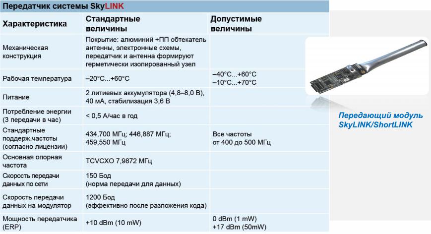 33 САП система радиационного контроля и мониторинга
