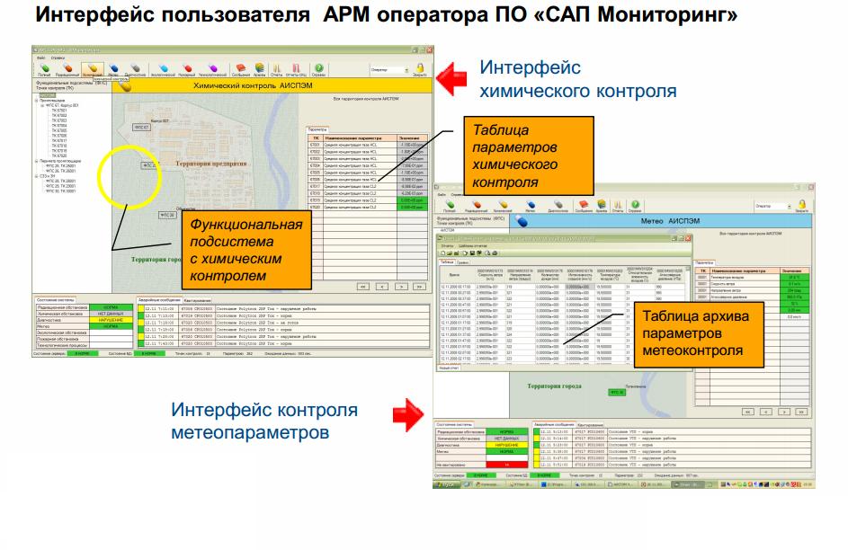 38 САП система радиационного контроля и мониторинга