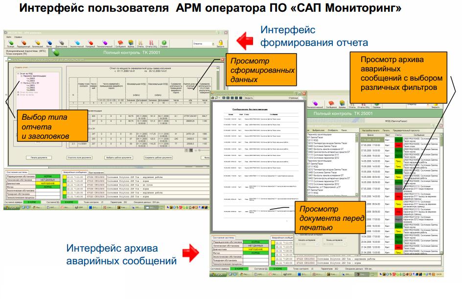 39 САП система радиационного контроля и мониторинга