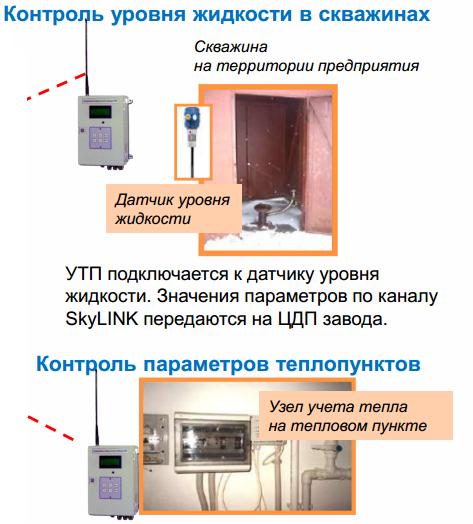43 САП система радиационного контроля и мониторинга