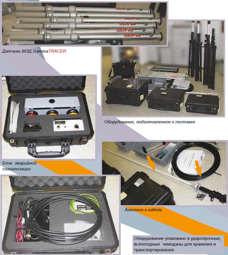 7 САП система радиационного контроля и мониторинга