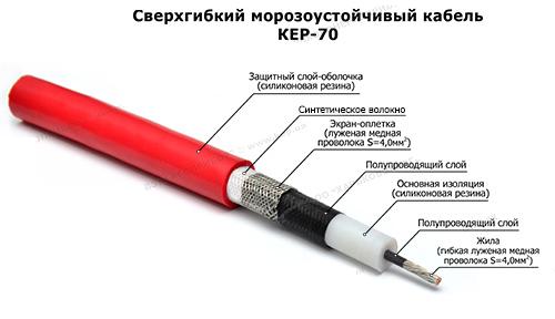 kep_70_elt10sp Электротехническая лаборатория ЭТЛ 10СП